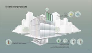 IWM-Aktuell we-300x173 Optimiertes Glasfassadensystem mit integrierten Photobioreaktoren Aktuelles Allgemein Aus der Branche  Wohnungswirtschaft Wohnkomfort Wohnen Photobioreaktoren Immobilienwirtschaft Immobilienmarkt Immobilienbranche Immobilien Glasstec Glasfassadensystem Digitalisierung Digitale Transformation